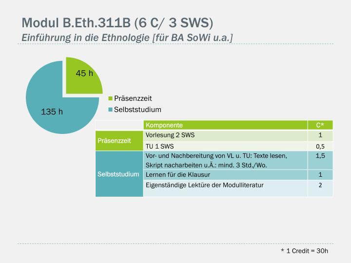 Modul B.Eth.311B (