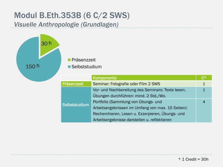 Modul B.Eth.353B (