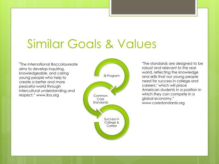 Similar Goals & Values