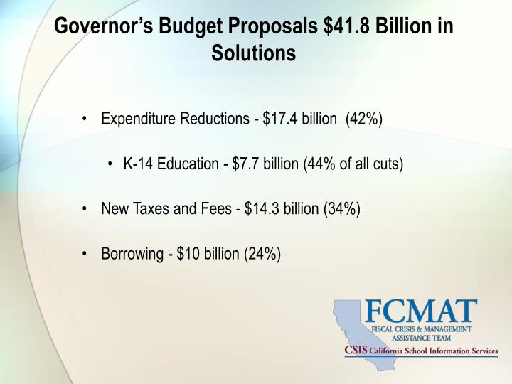 Governor's Budget Proposals $41.8 Billion in Solutions
