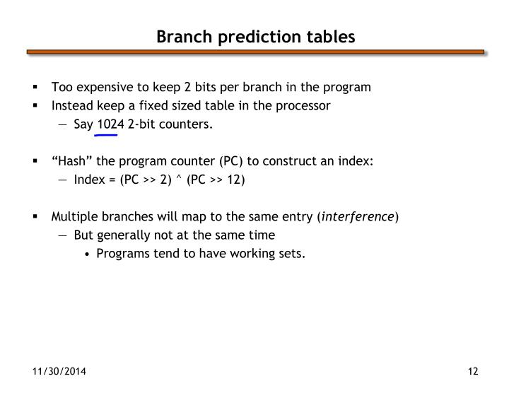 Branch prediction tables