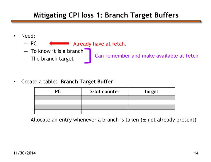Mitigating CPI loss 1: Branch Target Buffers