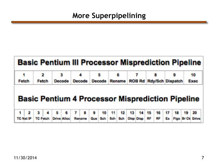 More Superpipelining