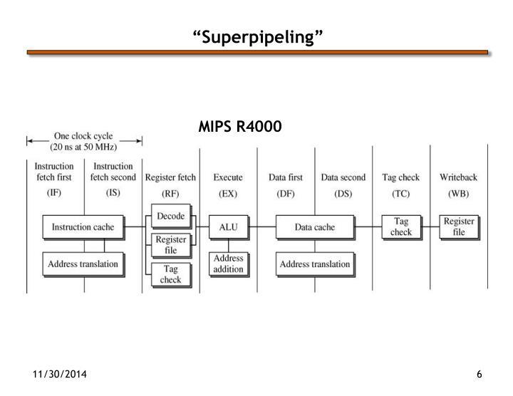"""""""Superpipeling"""""""