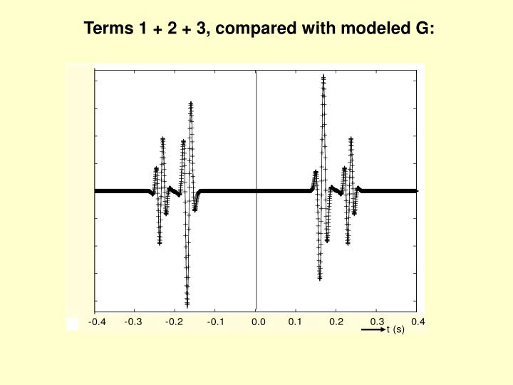 Terms 1 + 2 + 3, compared with modeled G:
