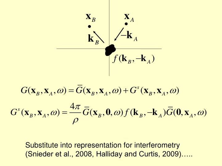 Substitute into representation for interferometry
