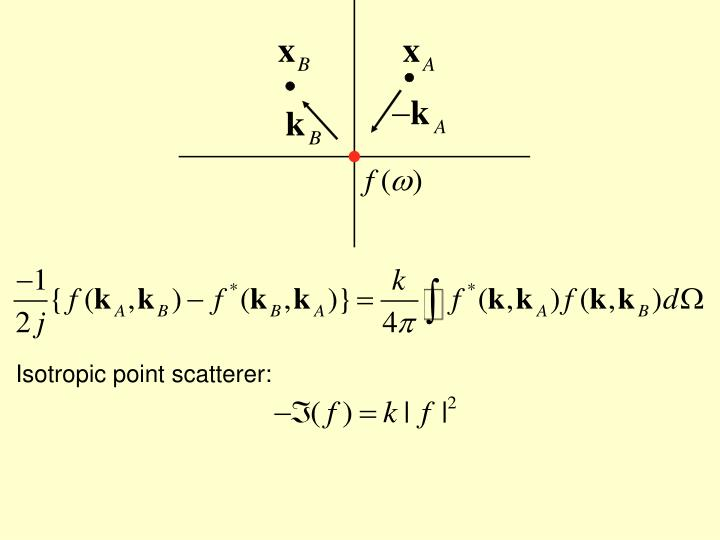 Isotropic point scatterer: