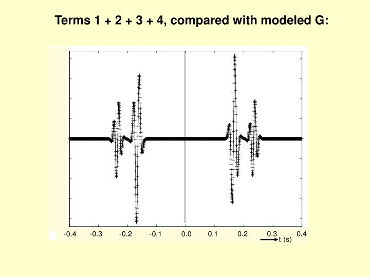 Terms 1 + 2 + 3 + 4, compared with modeled G: