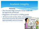 academic integrity1