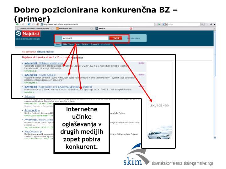 Dobro pozicionirana konkurenčna BZ – (primer)