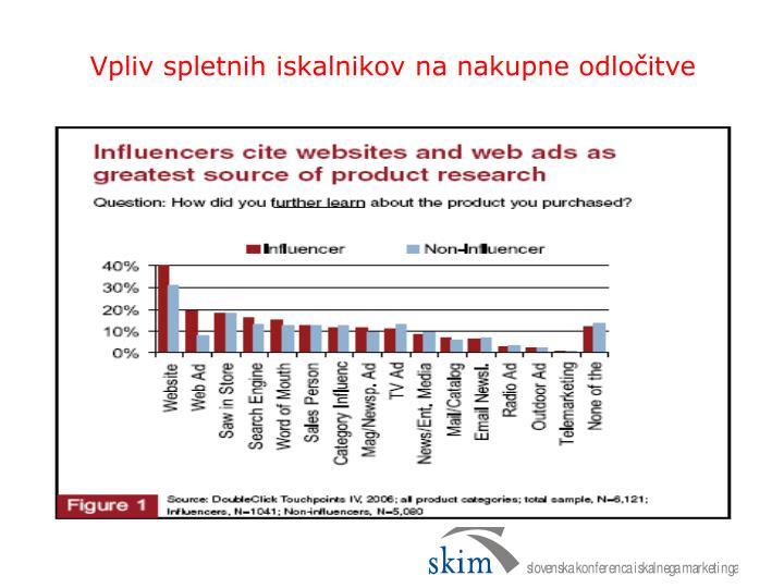 Vpliv spletnih iskalnikov na nakupne odločitve