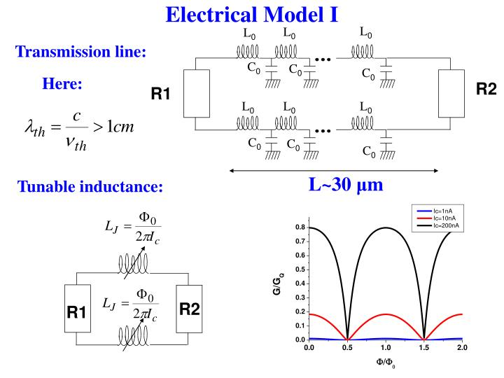 Electrical Model I