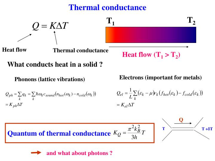 Thermal conductance