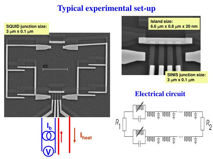 Typical experimental set-up