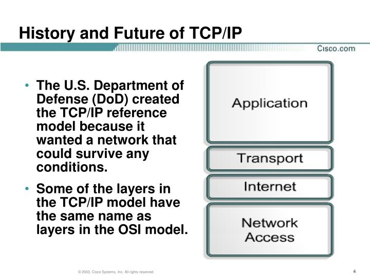 History and Future of TCP/IP