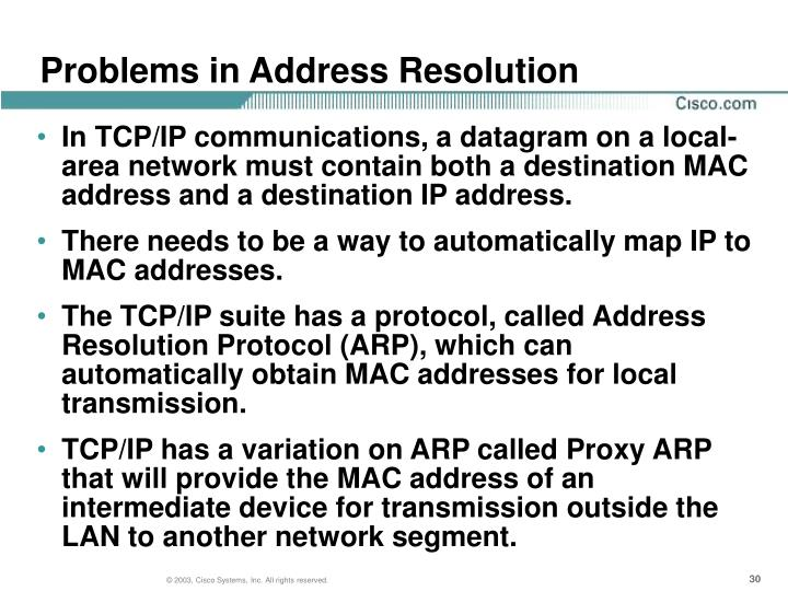 Problems in Address Resolution