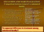exclusion and marginalization comparison between tenured vs untenured faculty