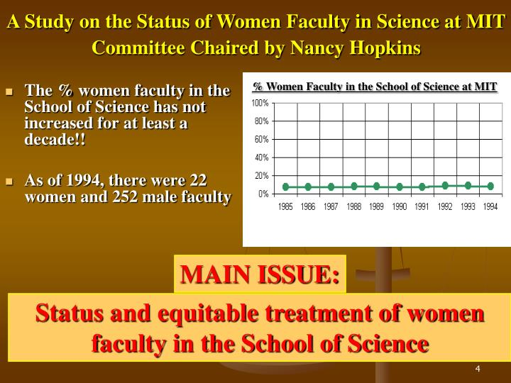 The % women faculty in the School of Science has not increased for at least a decade!!
