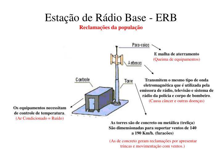 Estação de Rádio Base - ERB