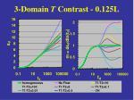 3 domain t contrast 0 125l