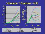 3 domain t contrast 0 5l