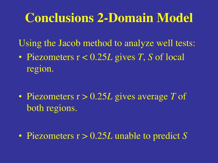 Conclusions 2-Domain Model