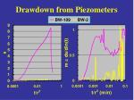 drawdown from piezometers