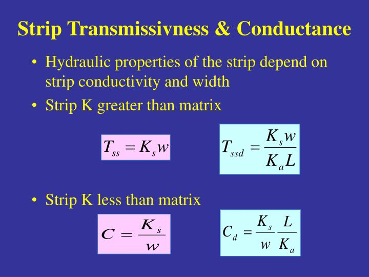 Strip Transmissivness & Conductance