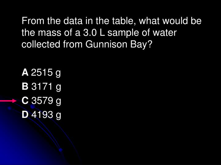 From the data in the table, what would be the mass of a 3.0 L sample of water collected from Gunnison Bay?