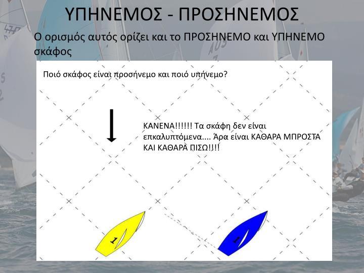 ΥΠΗΝΕΜΟΣ - ΠΡΟΣΗΝΕΜΟΣ