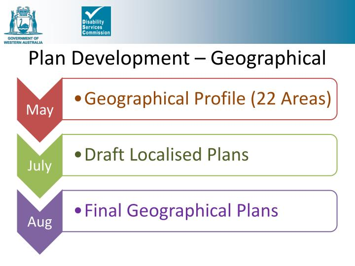 Plan Development – Geographical