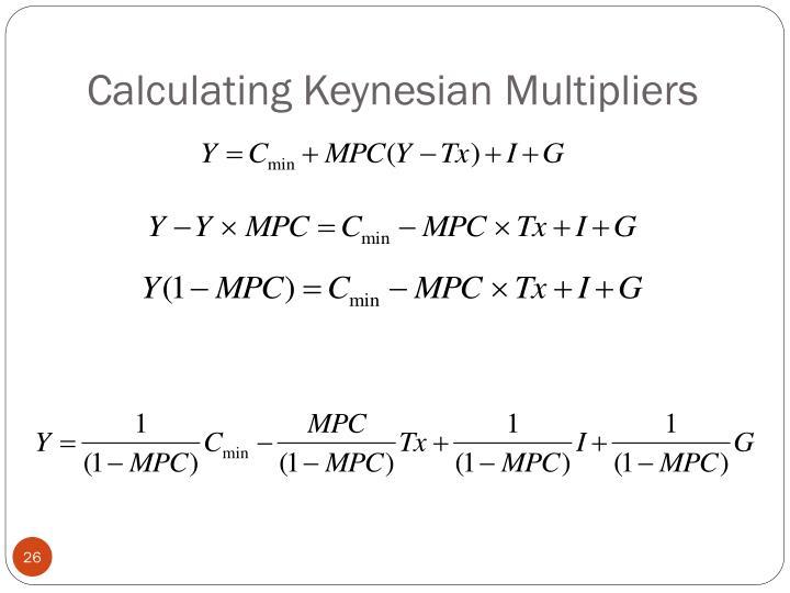 Calculating Keynesian Multipliers