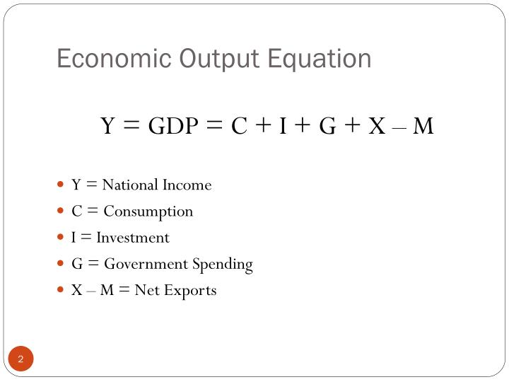 Economic Output Equation