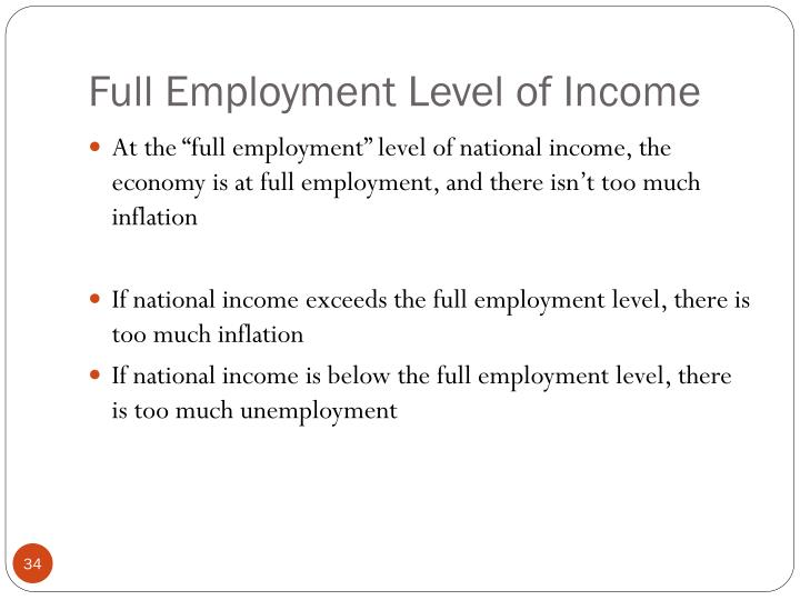 Full Employment Level of Income