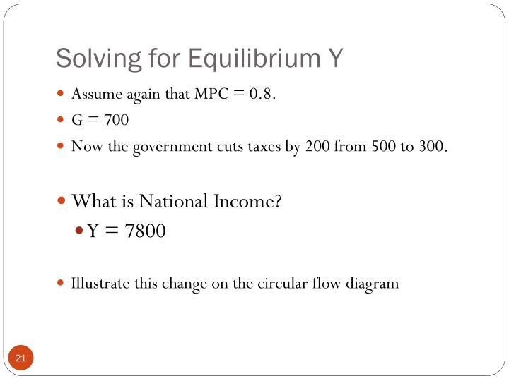 Solving for Equilibrium Y