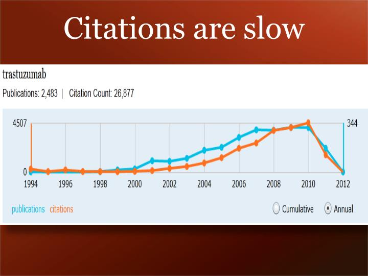 Citations are