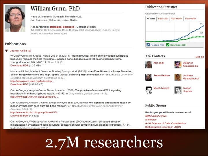 2.7M researchers