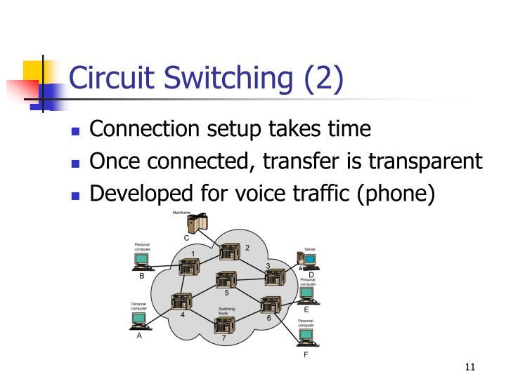 Circuit Switching (2)