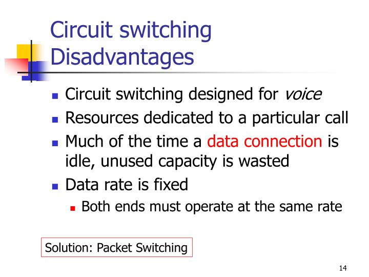 Circuit switching Disadvantages