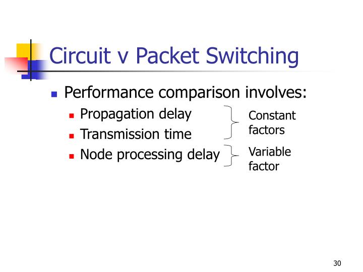 Circuit v Packet Switching