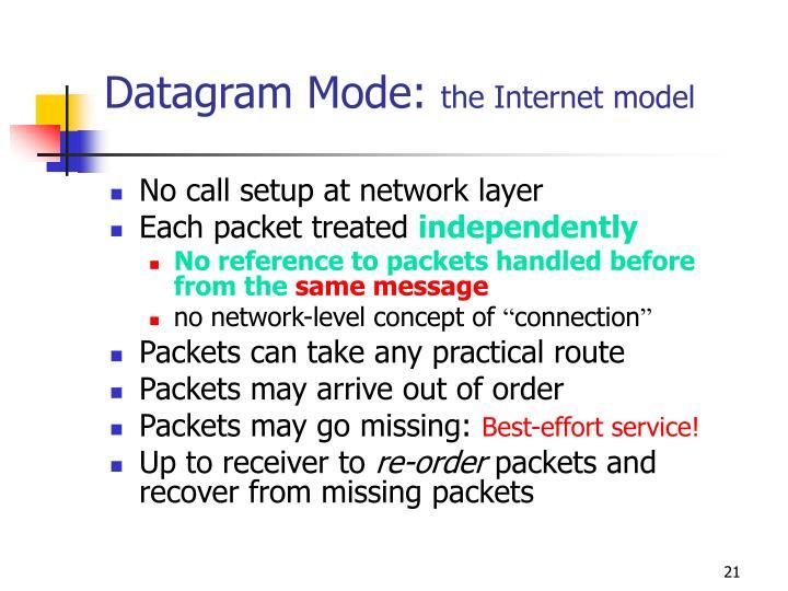 Datagram Mode:
