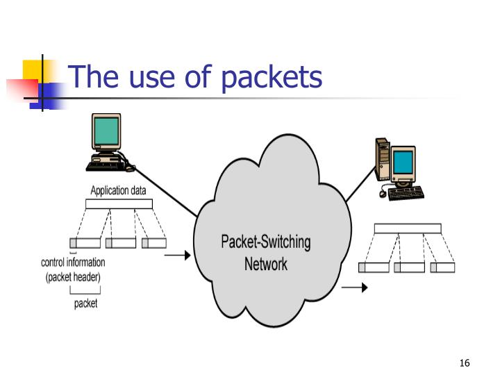 The use of packets