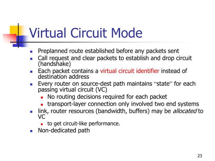 Virtual Circuit Mode