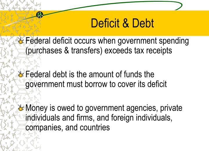 Deficit & Debt