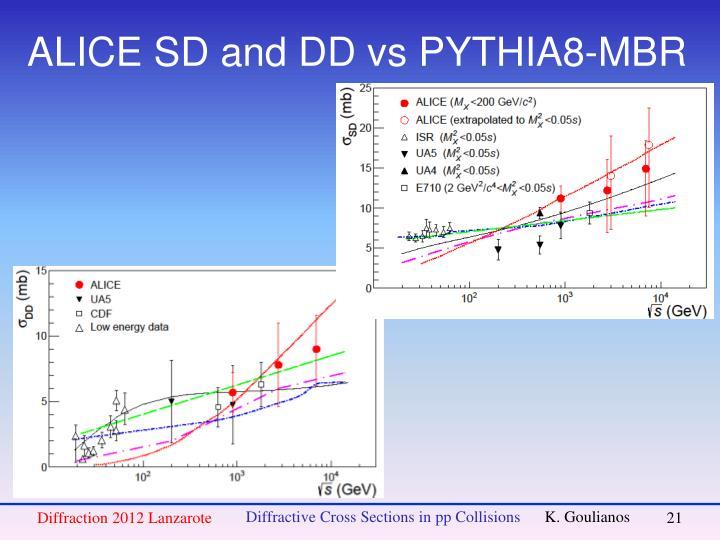 ALICE SD and DD vs PYTHIA8-MBR