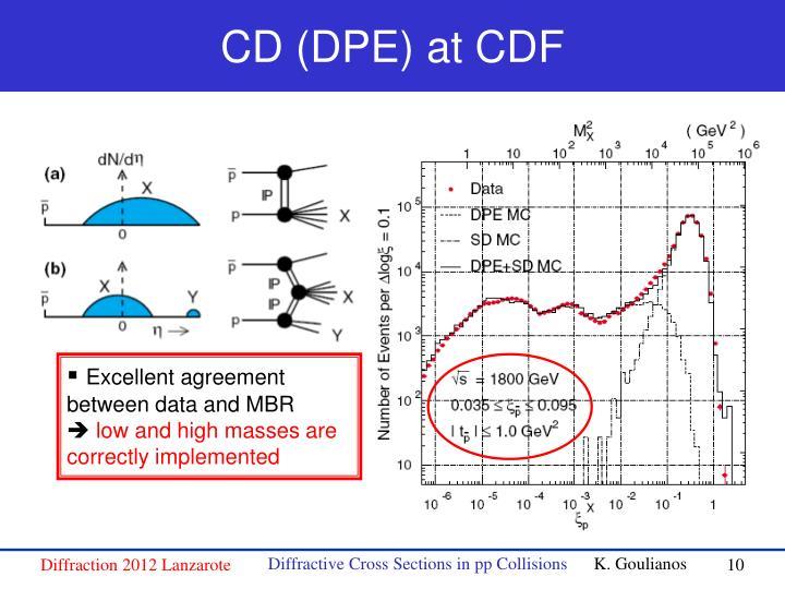 CD (DPE) at CDF