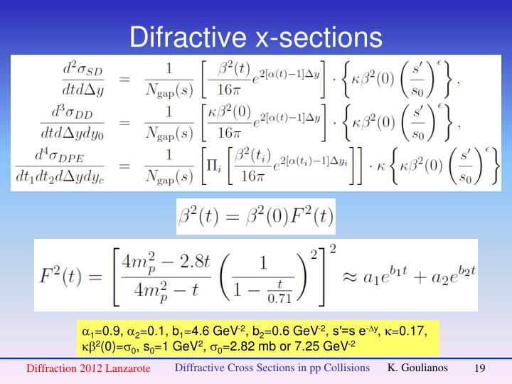 Difractive x-sections
