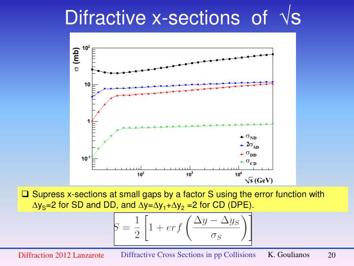 Difractive x-sections  of