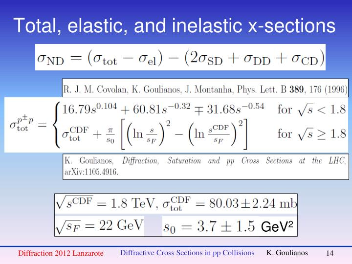 Total, elastic, and inelastic x-sections