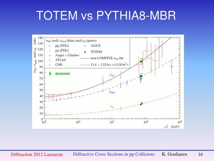 TOTEM vs PYTHIA8-MBR